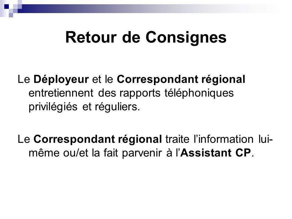Retour de Consignes Le Déployeur et le Correspondant régional entretiennent des rapports téléphoniques privilégiés et réguliers.