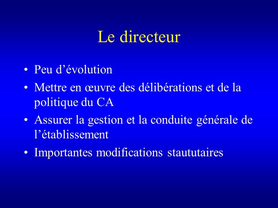Le directeur Peu d'évolution