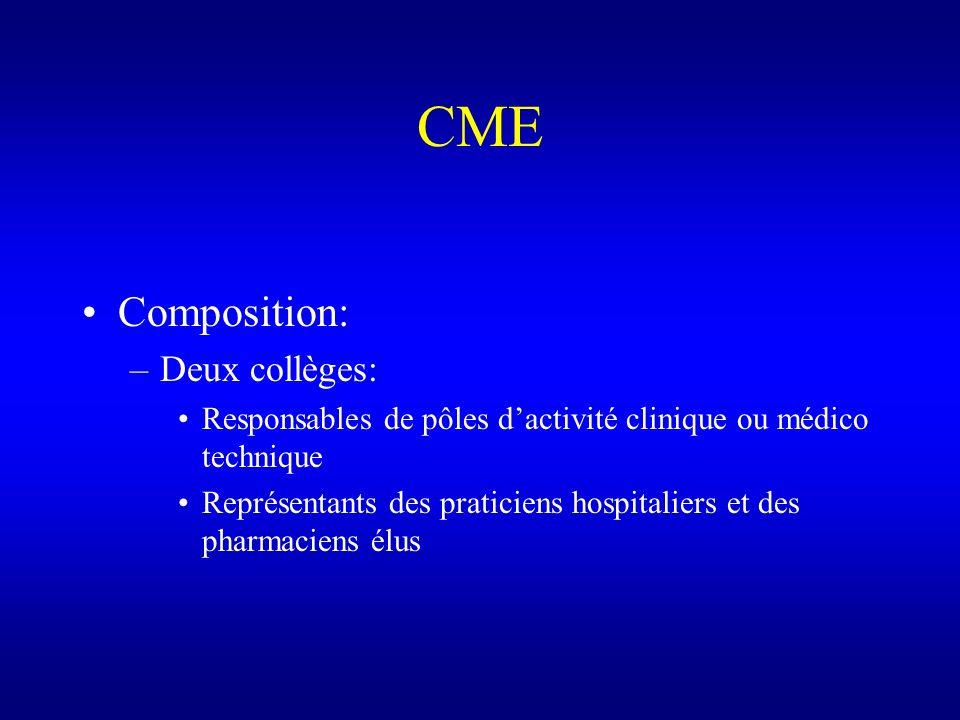 CME Composition: Deux collèges: