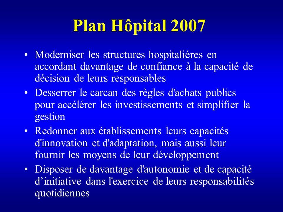 Plan Hôpital 2007 Moderniser les structures hospitalières en accordant davantage de confiance à la capacité de décision de leurs responsables.
