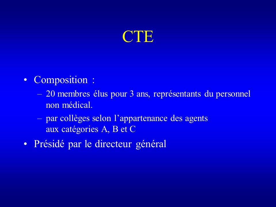CTE Composition : Présidé par le directeur général