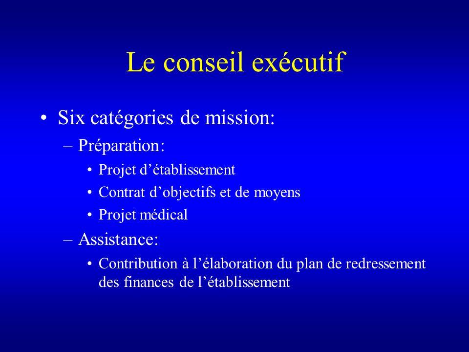 Le conseil exécutif Six catégories de mission: Préparation: