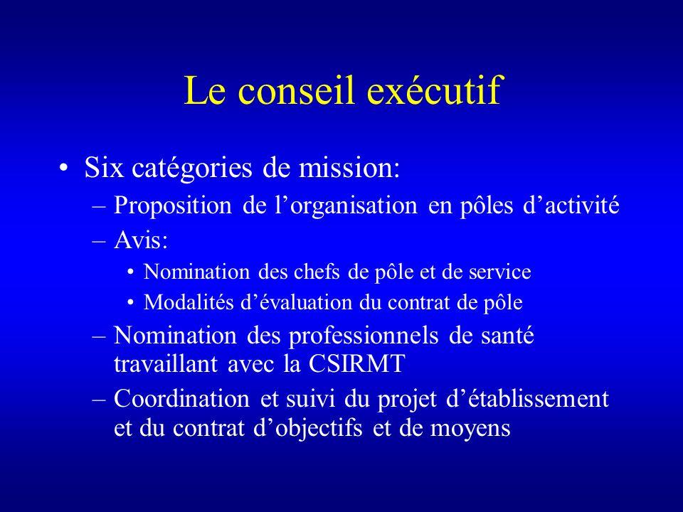 Le conseil exécutif Six catégories de mission: