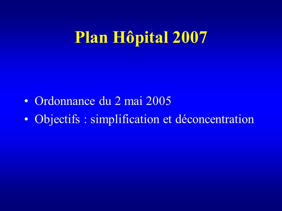 Plan Hôpital 2007 Ordonnance du 2 mai 2005