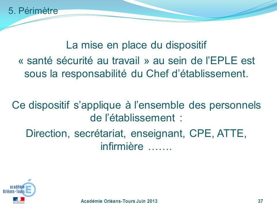 La mise en place du dispositif