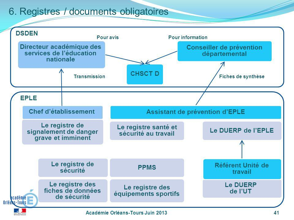 6. Registres / documents obligatoires