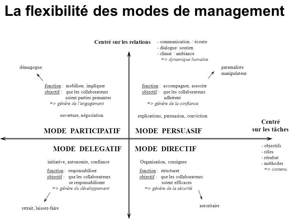 La flexibilité des modes de management Centré sur les relations