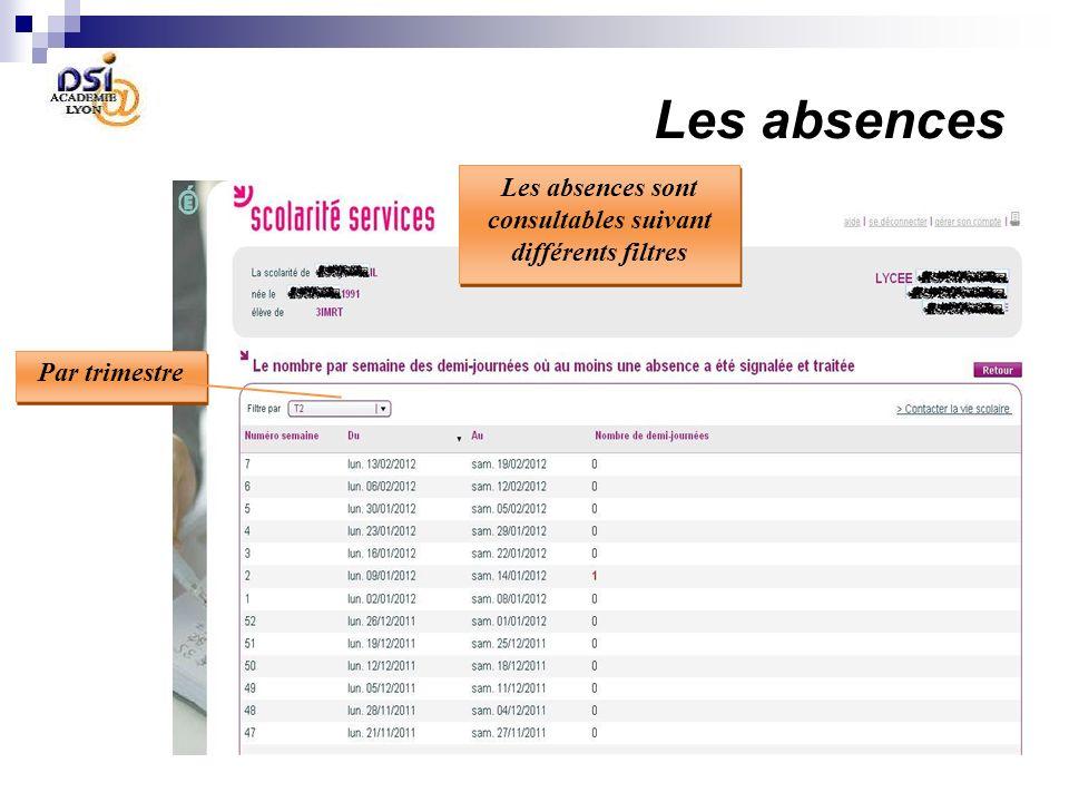 Les absences sont consultables suivant différents filtres