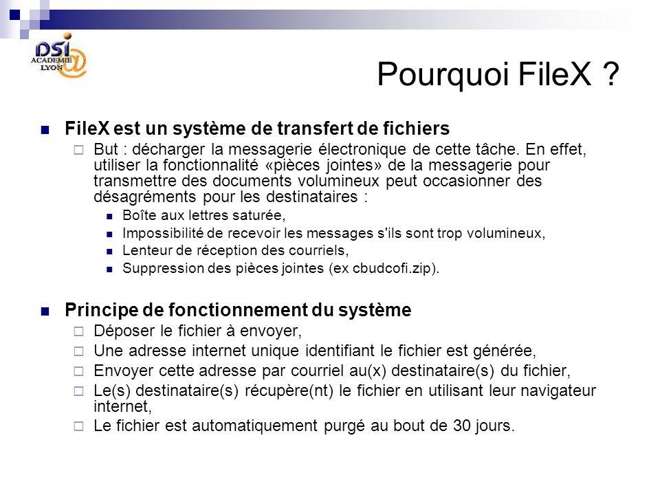 Pourquoi FileX FileX est un système de transfert de fichiers