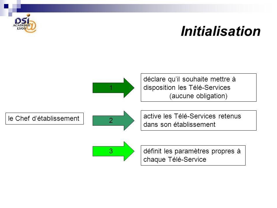 Initialisation déclare qu'il souhaite mettre à disposition les Télé-Services. (aucune obligation) 1.
