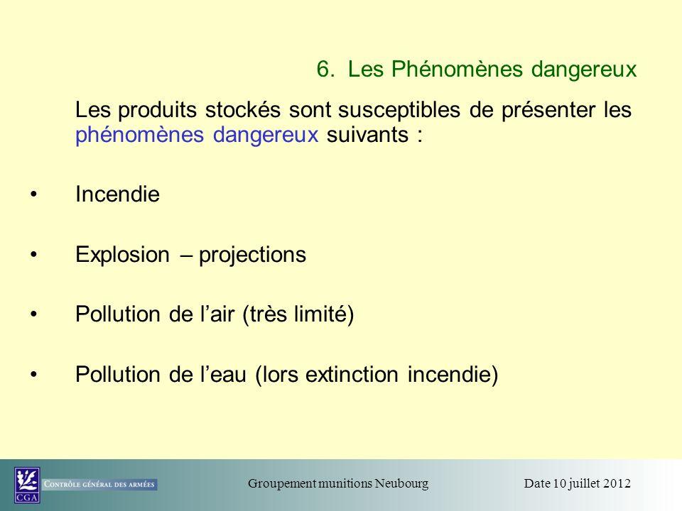 6. Les Phénomènes dangereux