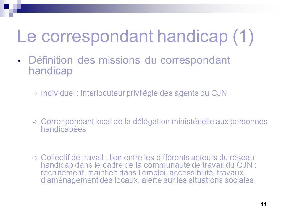 Le correspondant handicap (1)