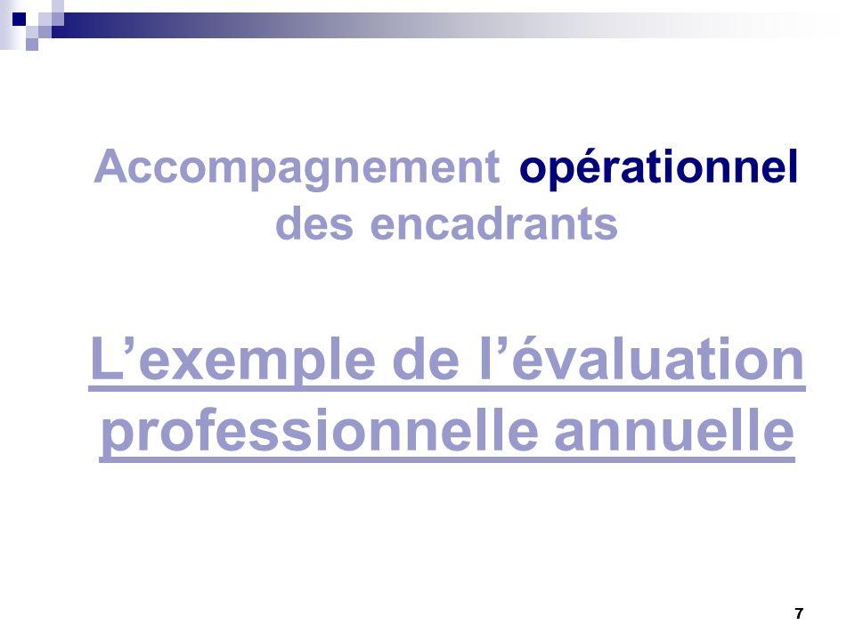 Accompagnement opérationnel des encadrants L'exemple de l'évaluation professionnelle annuelle