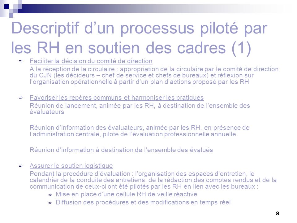 Descriptif d'un processus piloté par les RH en soutien des cadres (1)