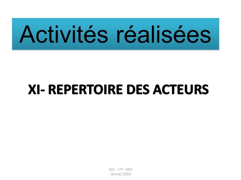 XI- REPERTOIRE DES ACTEURS