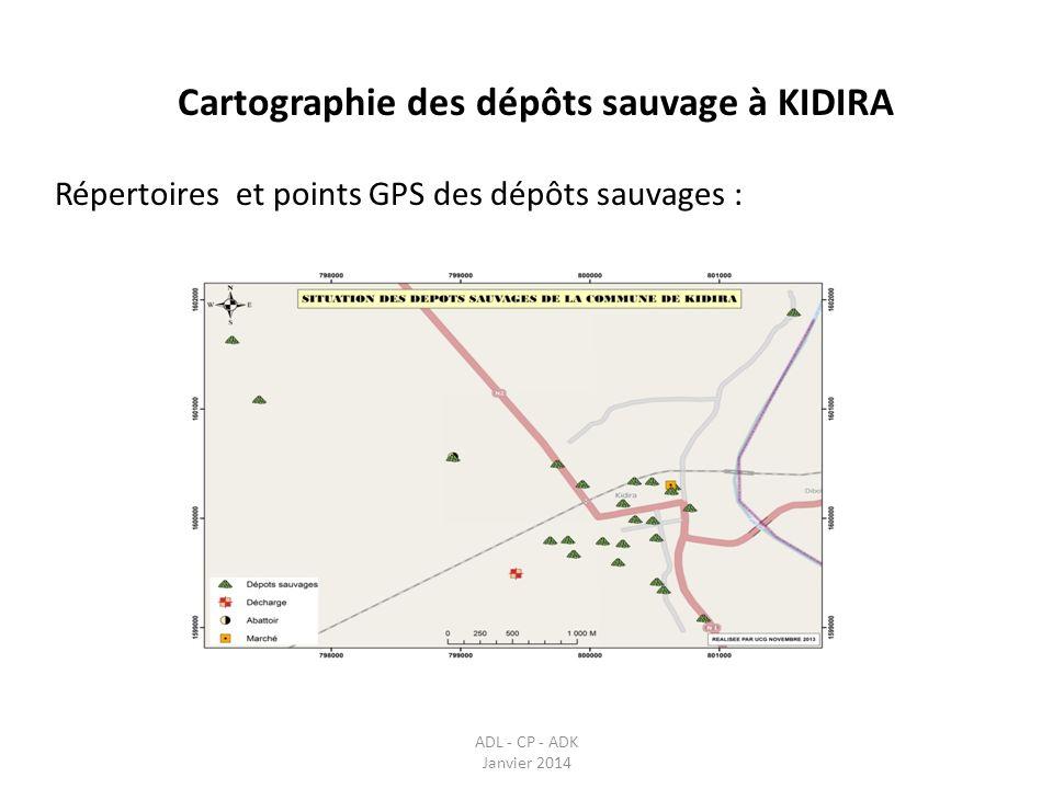Cartographie des dépôts sauvage à KIDIRA