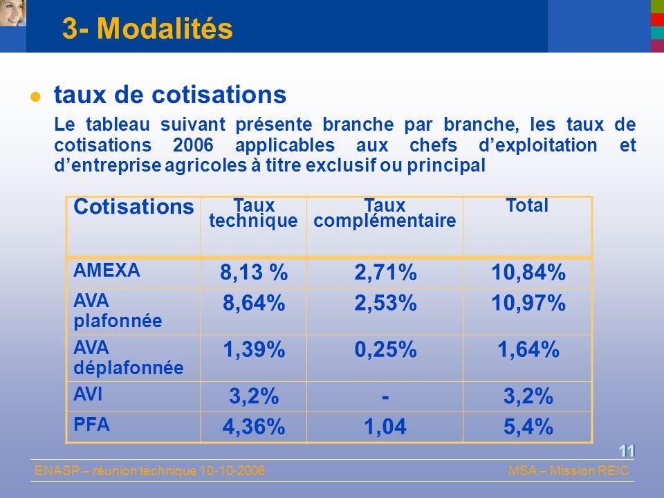 3- Modalités taux de cotisations