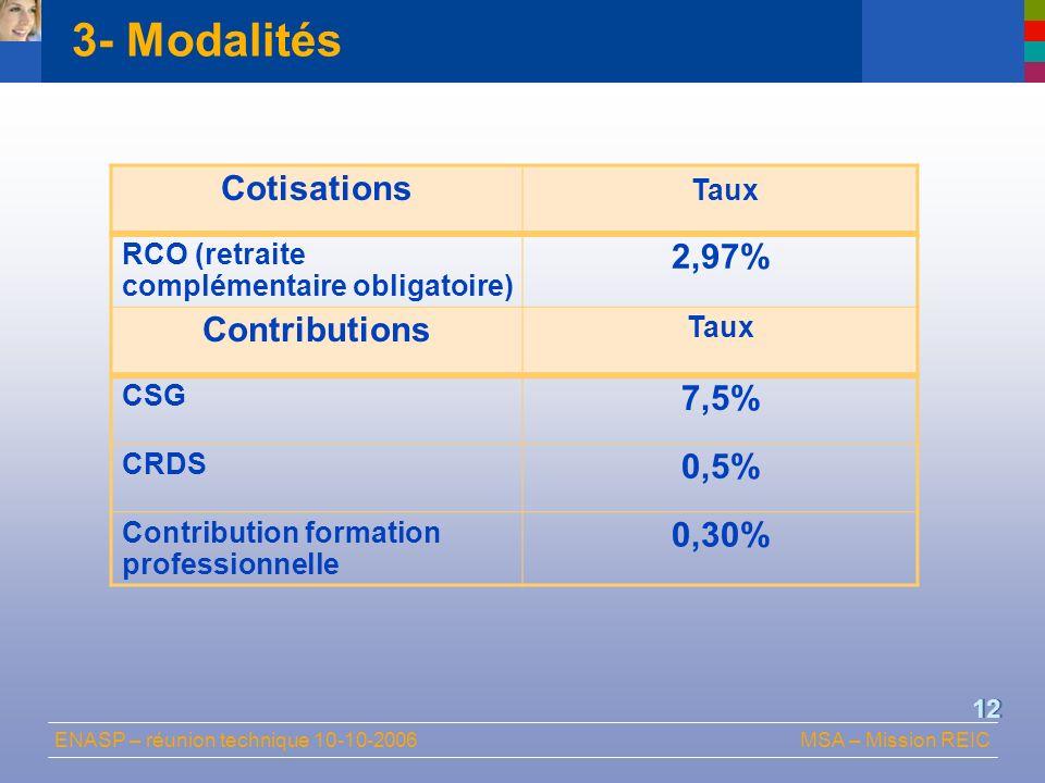 3- Modalités Cotisations Taux 2,97% Contributions 7,5% 0,5% 0,30%