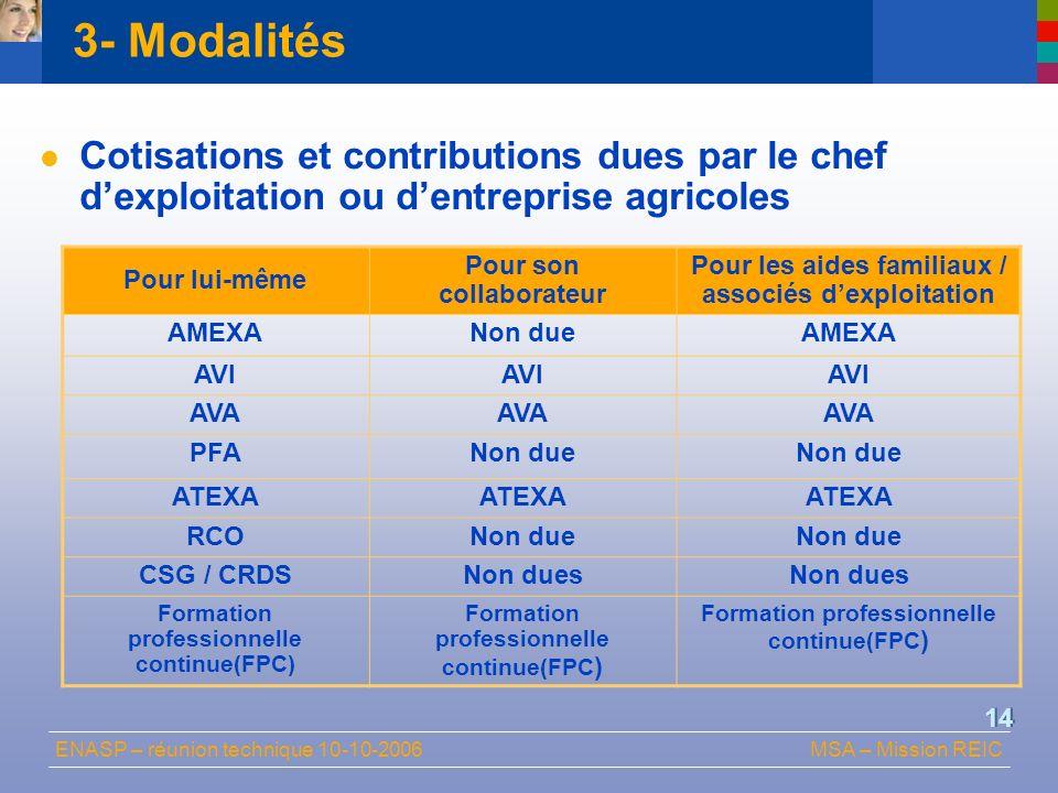 3- Modalités Cotisations et contributions dues par le chef d'exploitation ou d'entreprise agricoles.