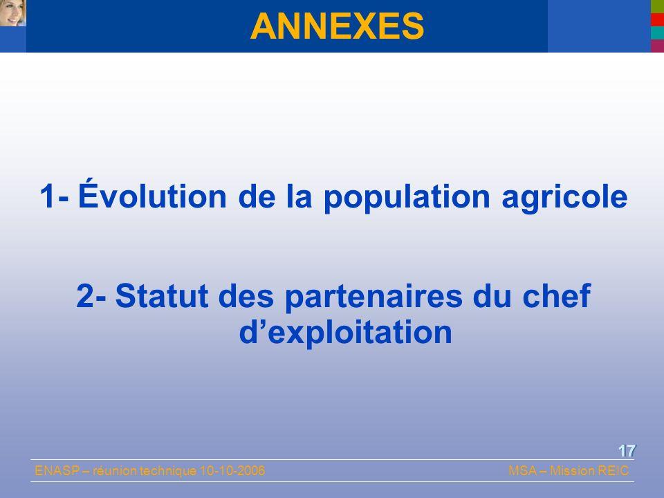 ANNEXES 1- Évolution de la population agricole