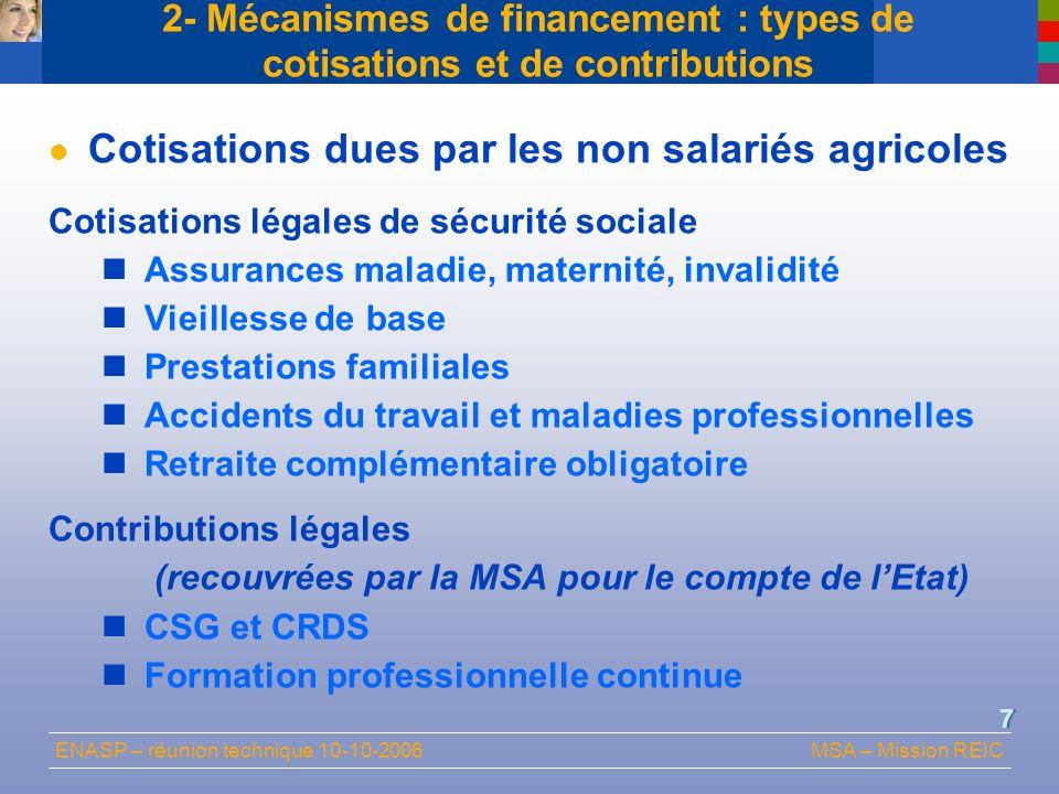 Cotisations dues par les non salariés agricoles
