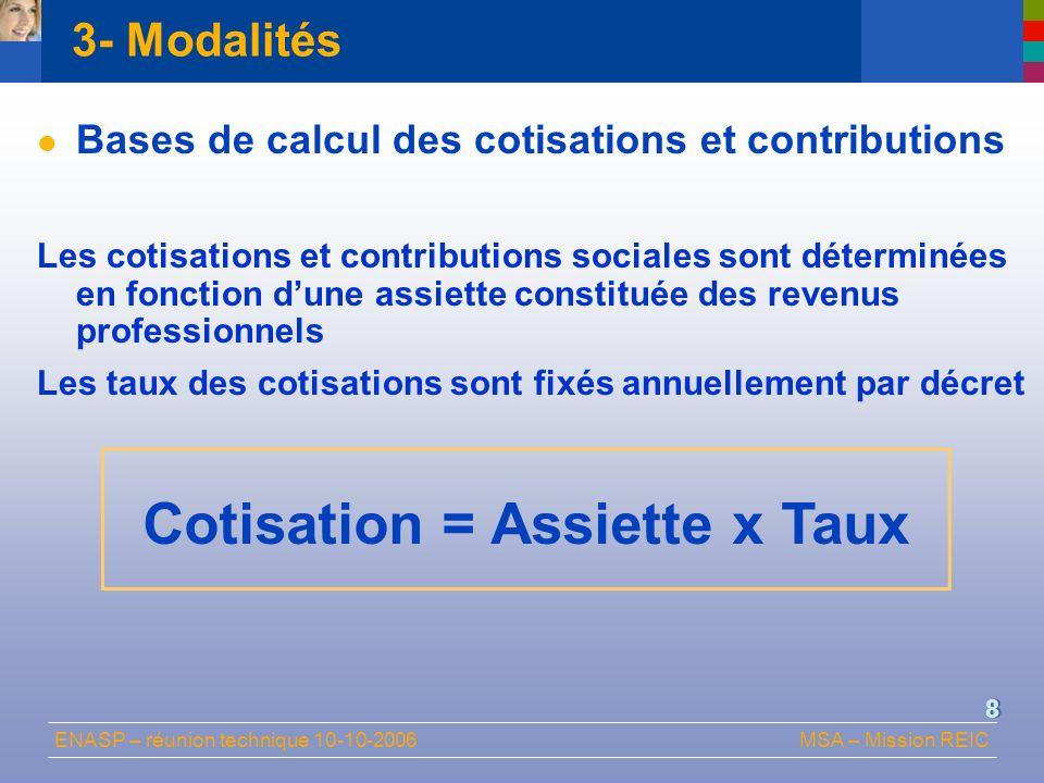Cotisation = Assiette x Taux