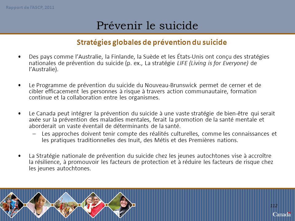Stratégies globales de prévention du suicide
