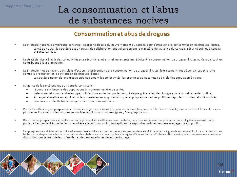 La consommation et l'abus de substances nocives