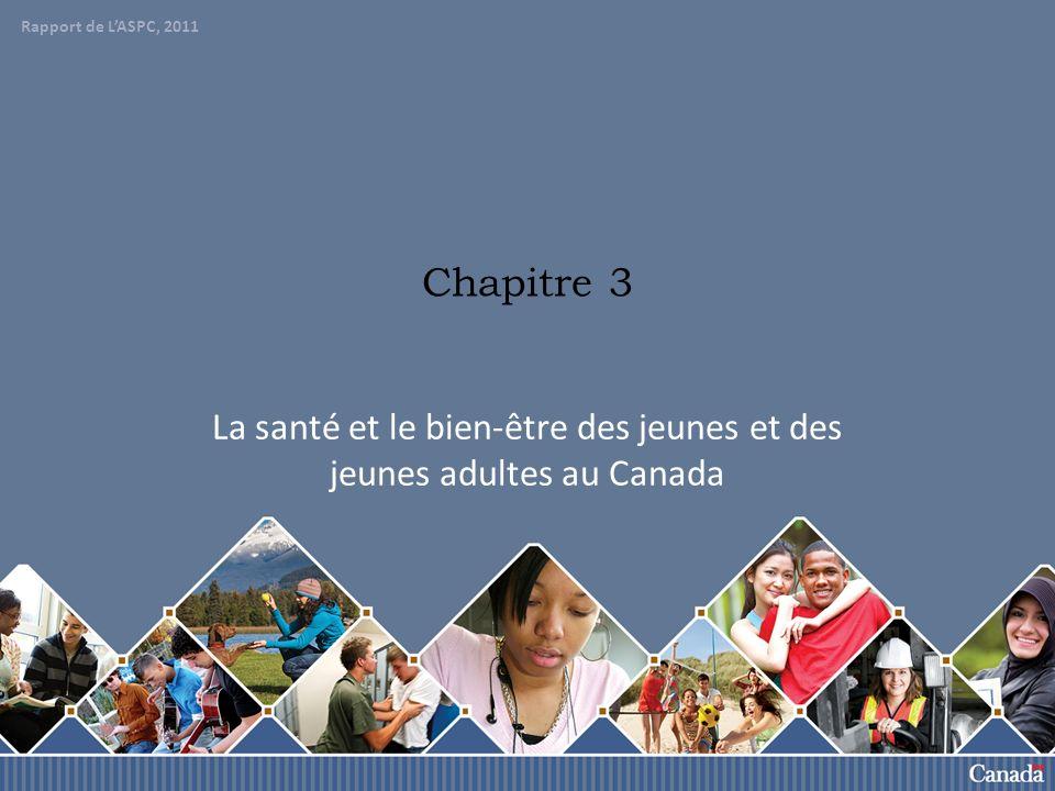 La santé et le bien-être des jeunes et des jeunes adultes au Canada