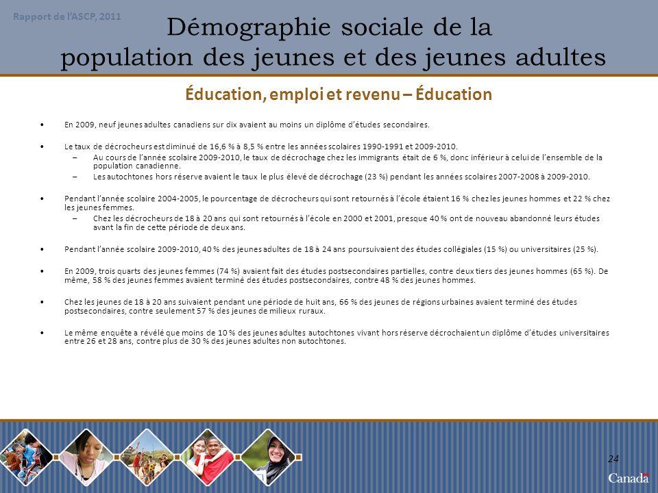 Démographie sociale de la population des jeunes et des jeunes adultes