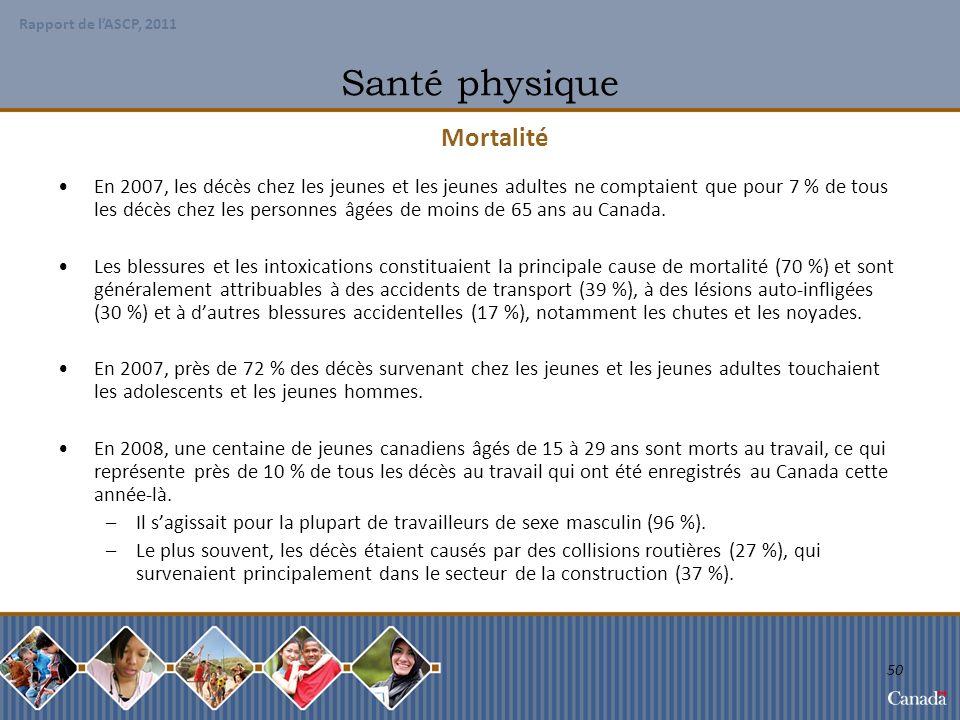 Santé physique Mortalité