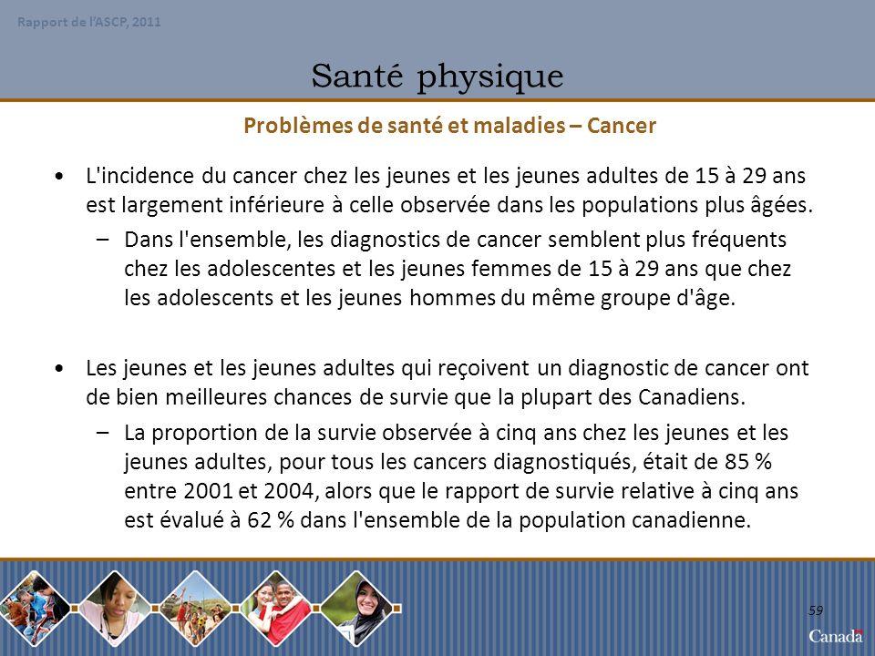 Problèmes de santé et maladies – Cancer