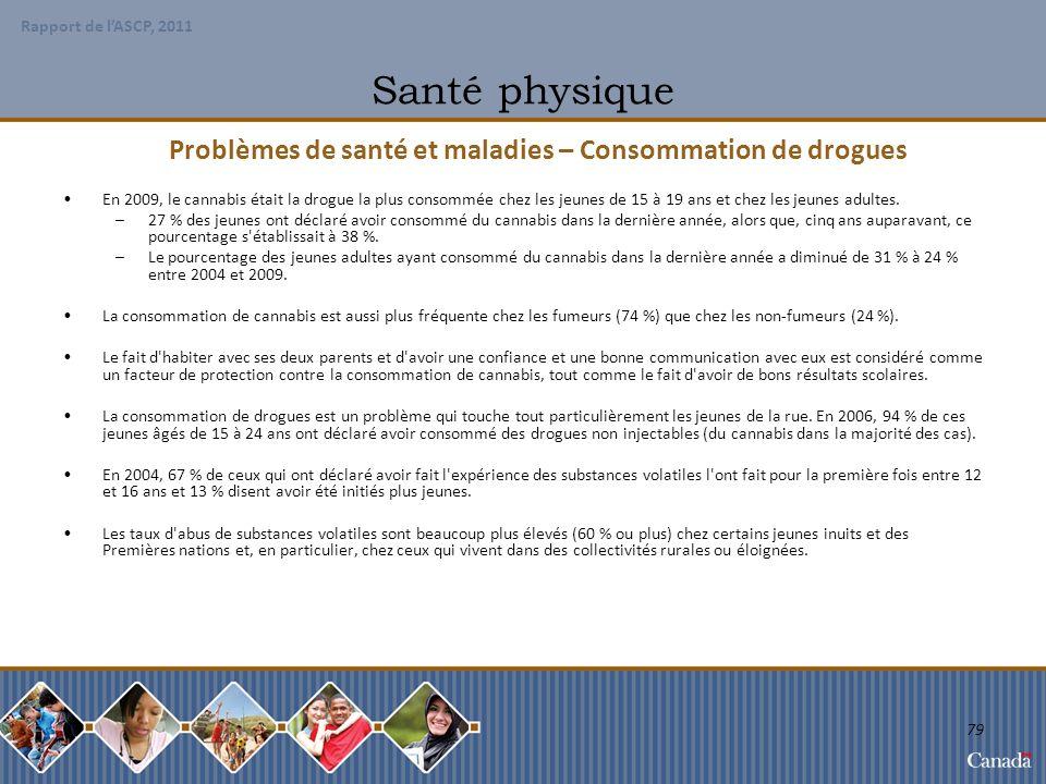 Problèmes de santé et maladies – Consommation de drogues