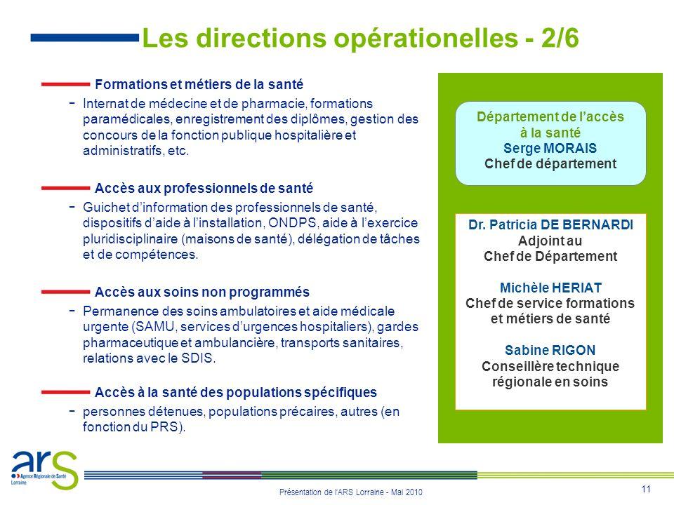 Les directions opérationelles - 2/6