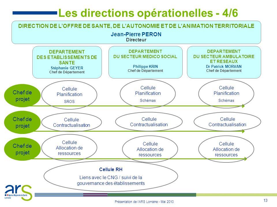Les directions opérationelles - 4/6