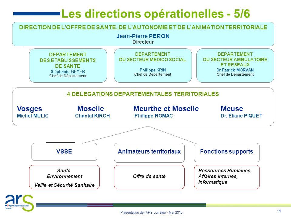 Les directions opérationelles - 5/6