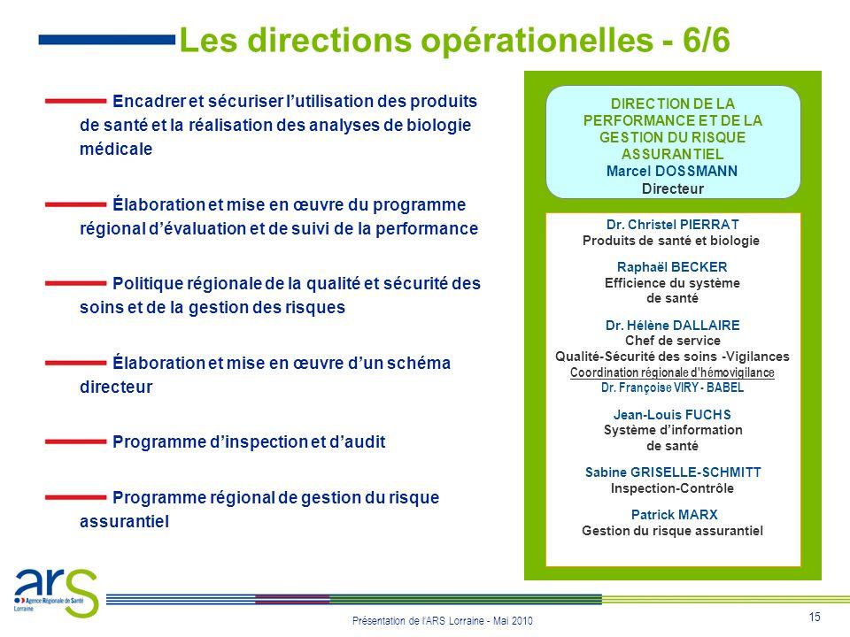 Les directions opérationelles - 6/6