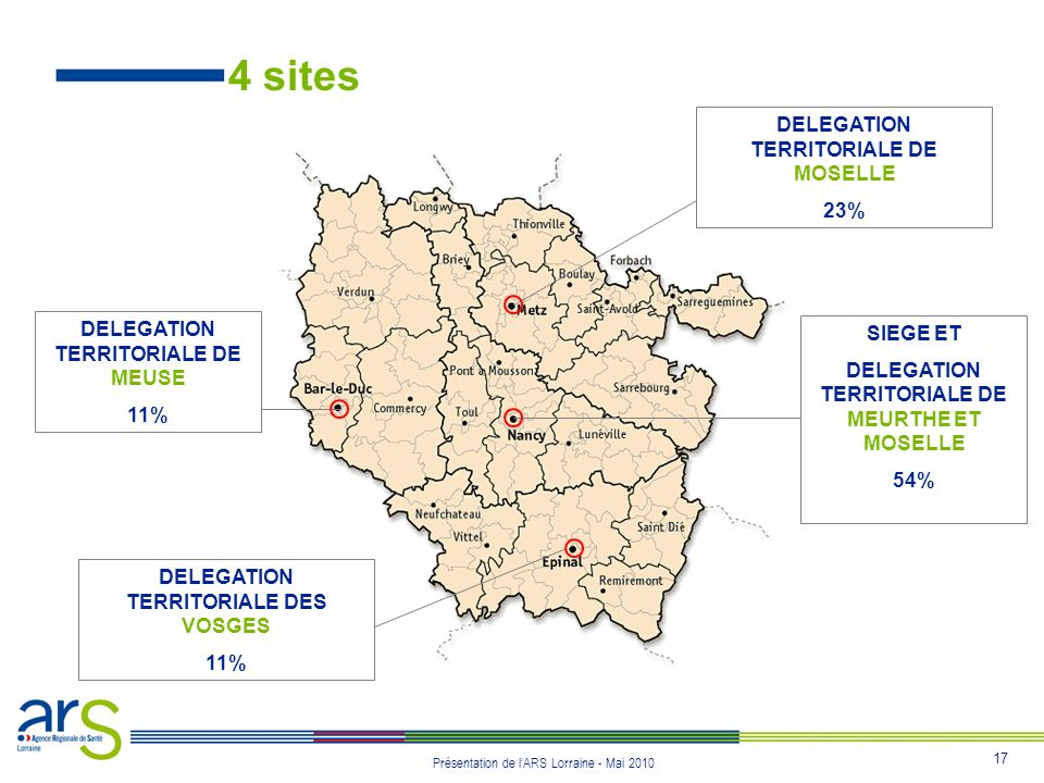 4 sites DELEGATION TERRITORIALE DE MOSELLE 23%