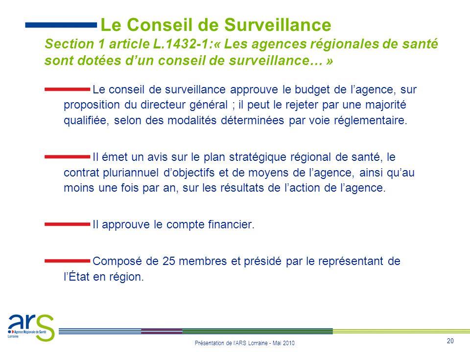 Le Conseil de Surveillance Section 1 article L