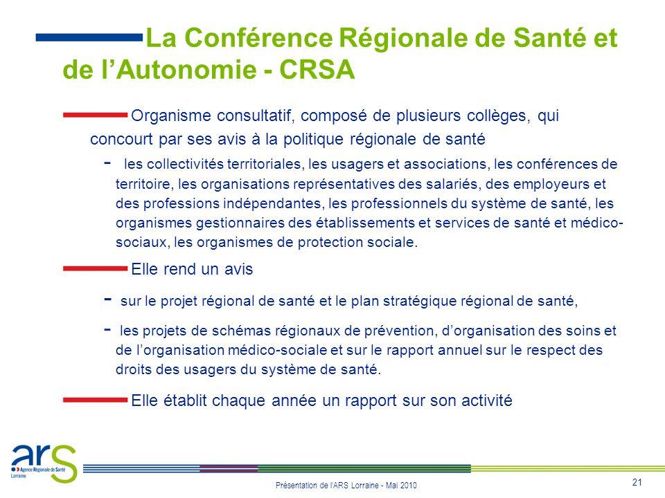 La Conférence Régionale de Santé et de l'Autonomie - CRSA