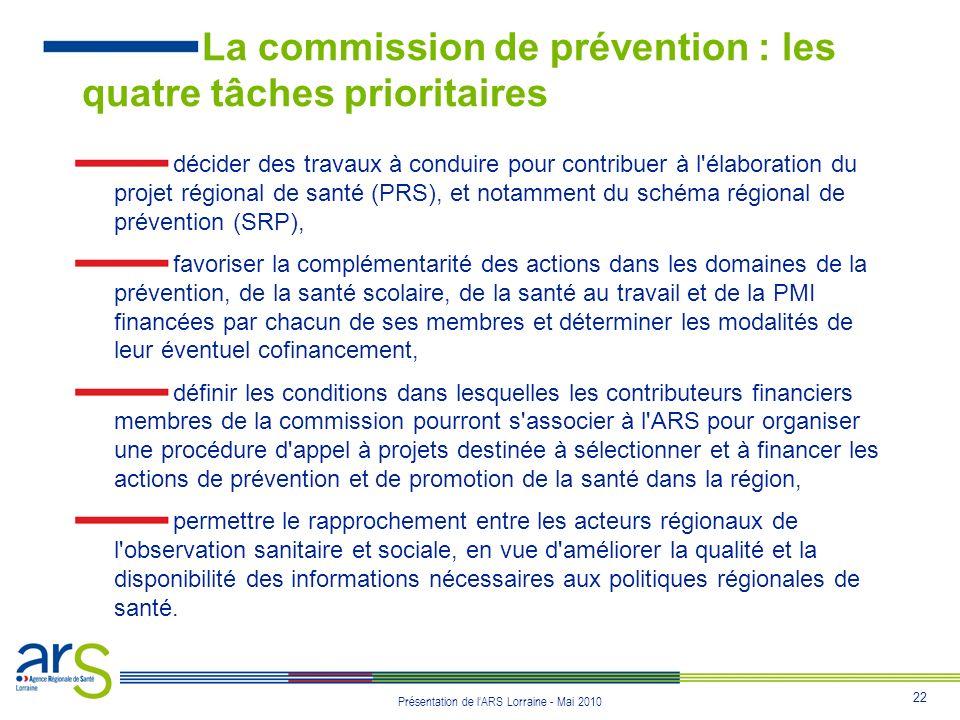 La commission de prévention : les quatre tâches prioritaires