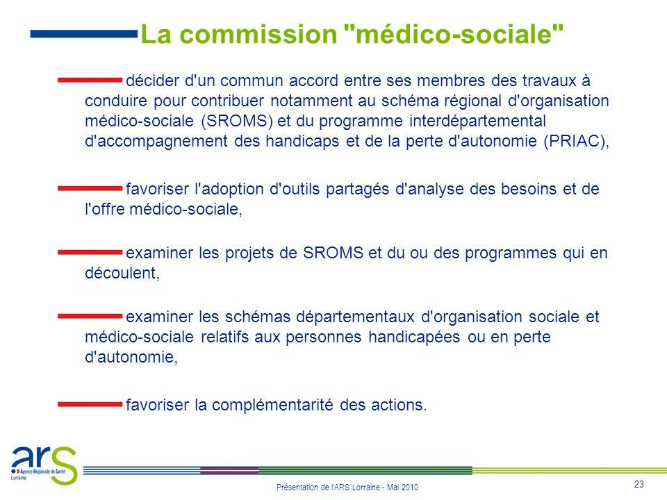 La commission médico-sociale