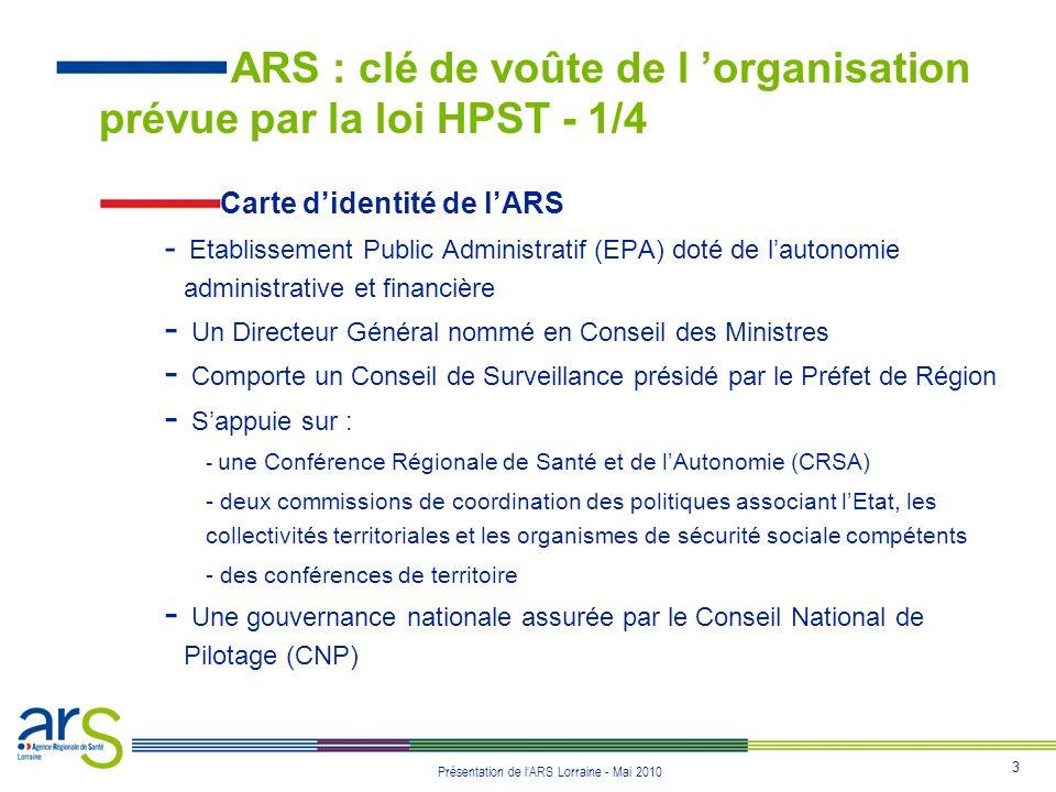ARS : clé de voûte de l 'organisation prévue par la loi HPST - 1/4