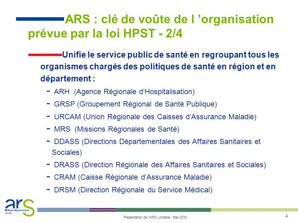 ARS : clé de voûte de l 'organisation prévue par la loi HPST - 2/4