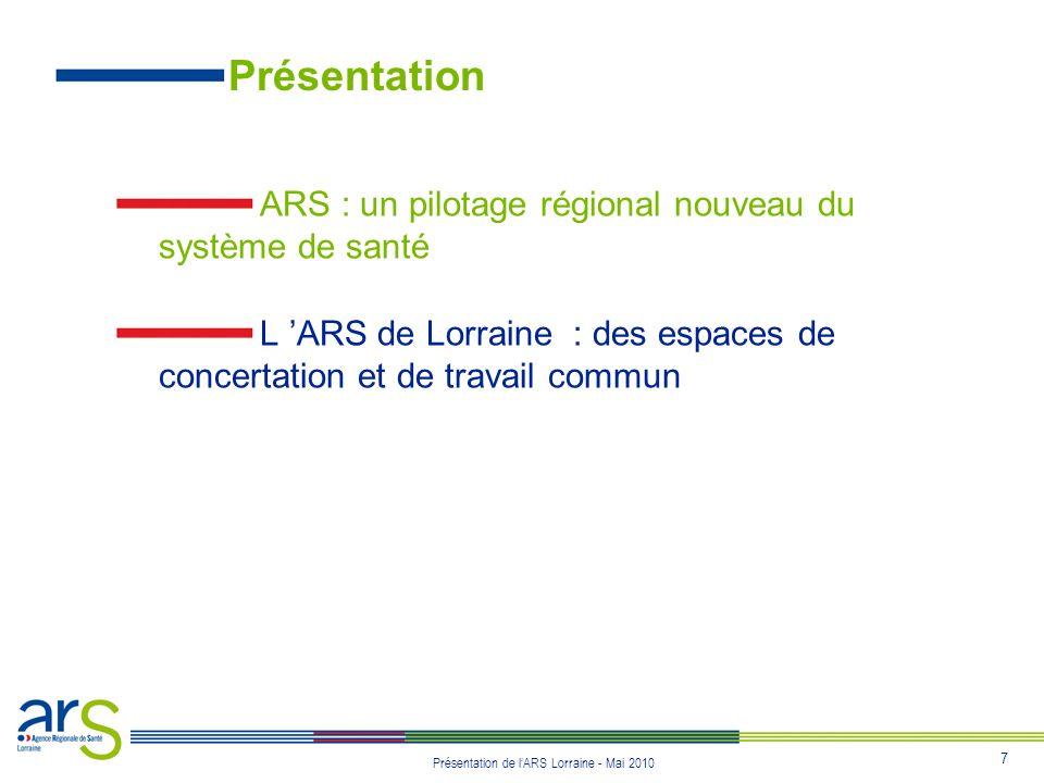 Présentation ARS : un pilotage régional nouveau du système de santé