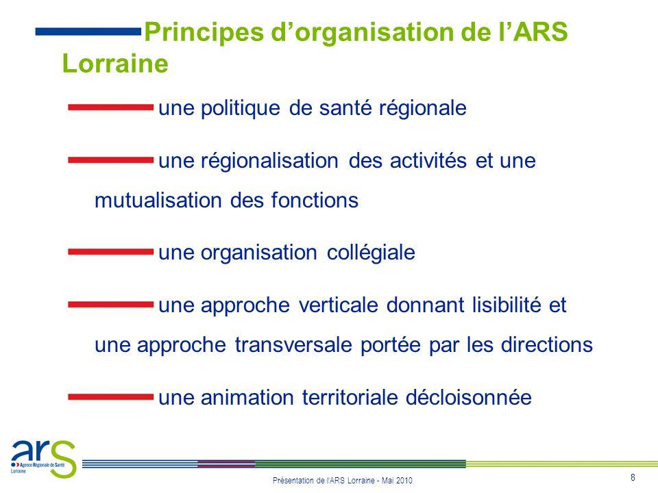 Principes d'organisation de l'ARS Lorraine