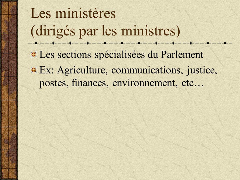 Les ministères (dirigés par les ministres)
