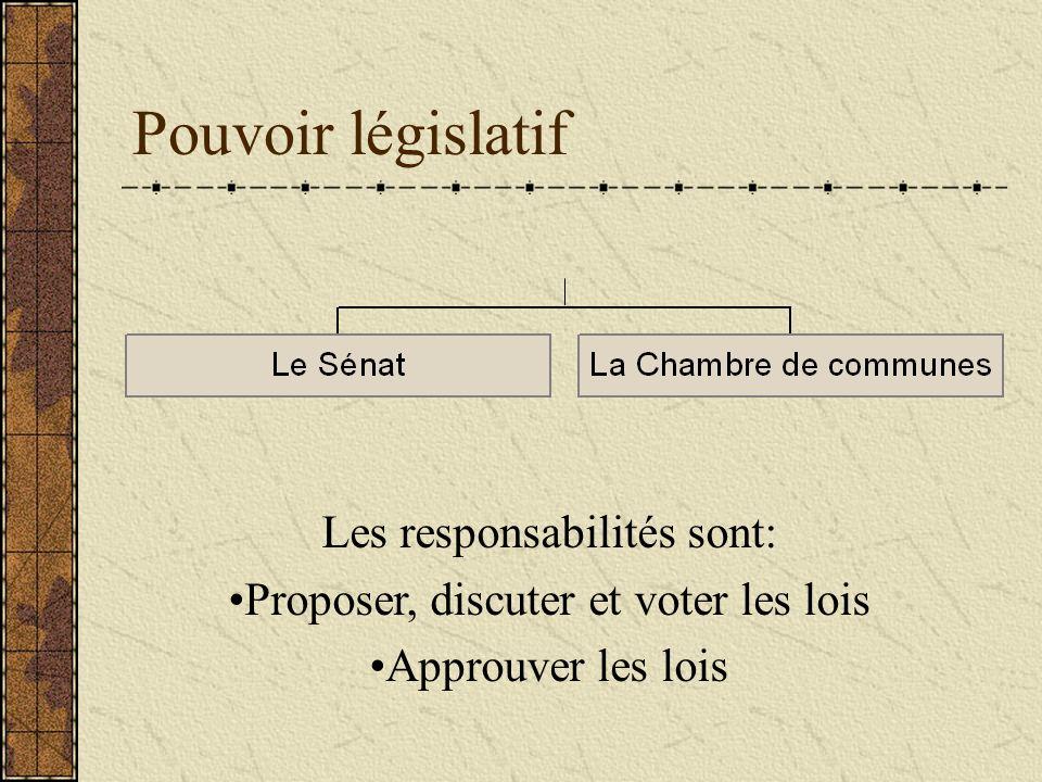 Pouvoir législatif Les responsabilités sont:
