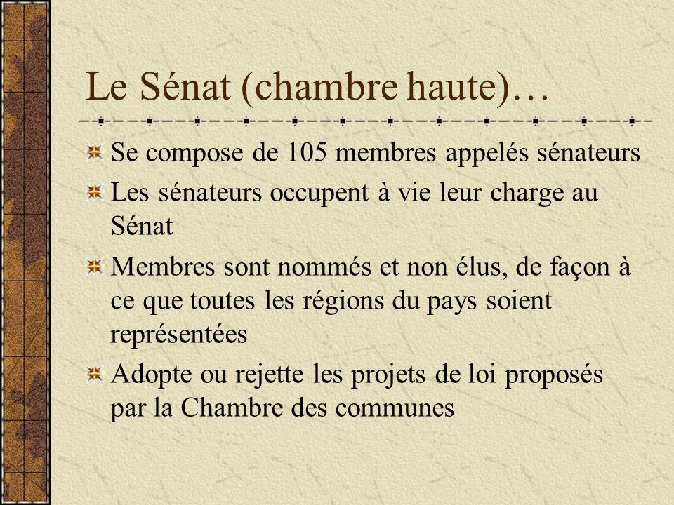 Le Sénat (chambre haute)…