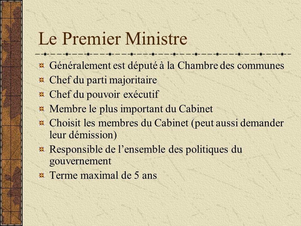 Le Premier Ministre Généralement est député à la Chambre des communes